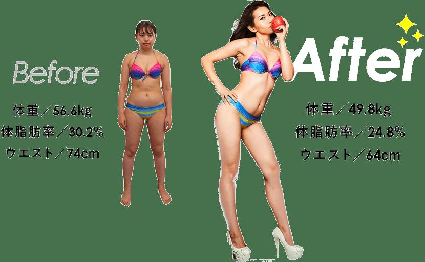 アップルジムのビフォーアフター 30代 女性