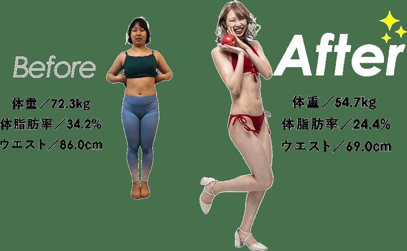 アップルジムのビフォーアフター 女性