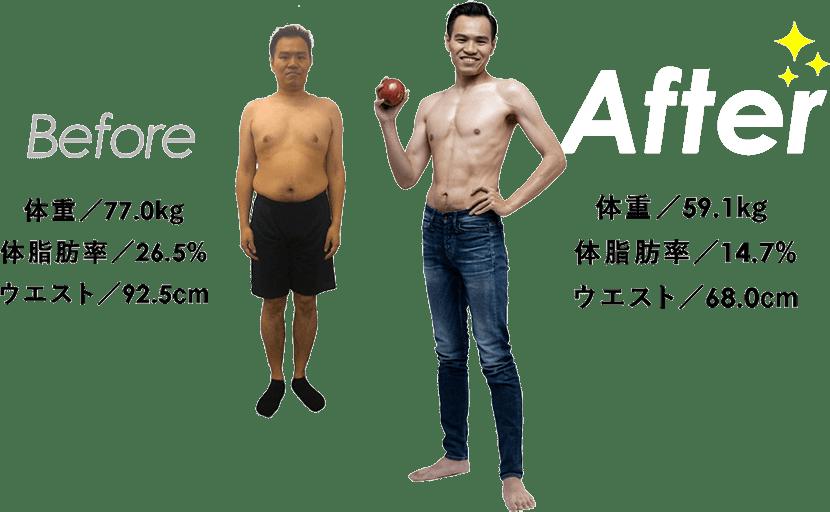アップルジムのビフォーアフター 男性