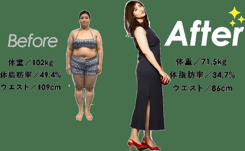 アップルジムのビフォーアフター 20代 女性