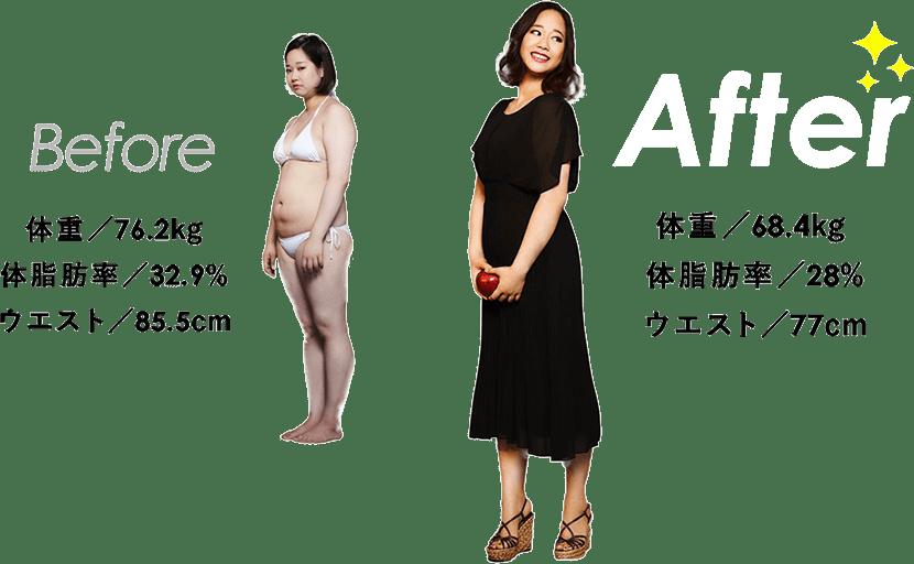 アップルジムのビフォーアフター 代 女性