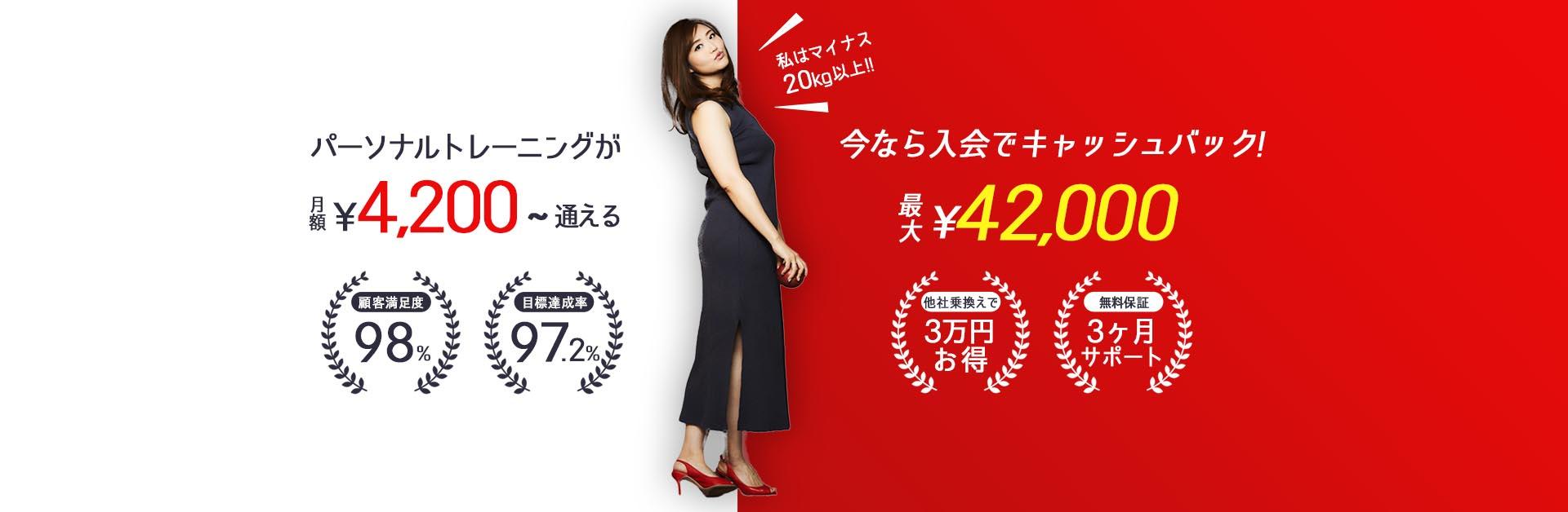 パーソナルトレーニングが月額4200円から通える!今なら入会で20000円キャッシュバック!